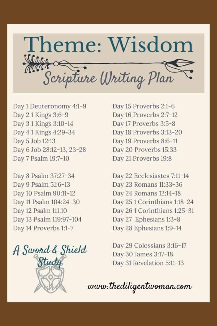 God's wisdom is what created all things in the beginning. Join in as we write scriptures that teach us about wisdom for the next 31 days.