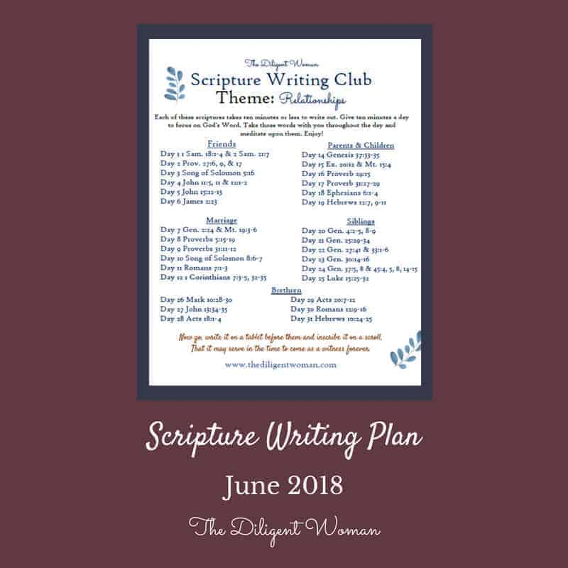 Scripture Writing Plan - Theme: Relationships