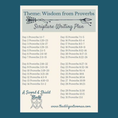 Scripture Writing Plan – Theme: Wisdom from Proverbs