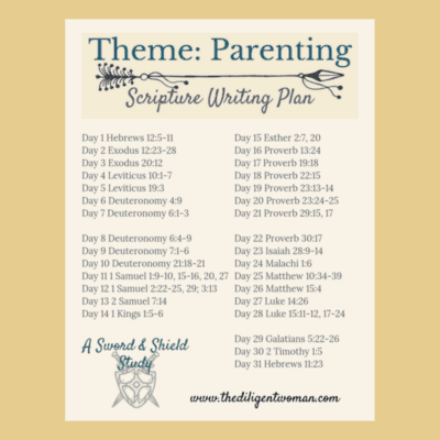 2019 Scripture Writing Plan – Theme: Parenting